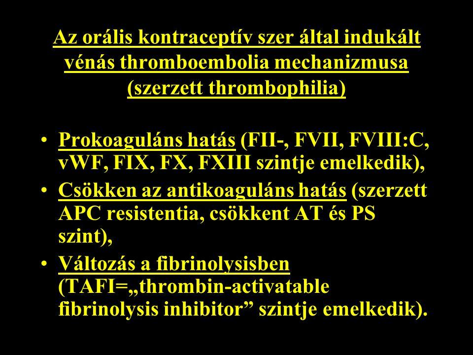 Az orális kontraceptív szer által indukált vénás thromboembolia mechanizmusa (szerzett thrombophilia) Prokoaguláns hatás (FII-, FVII, FVIII:C, vWF, FI