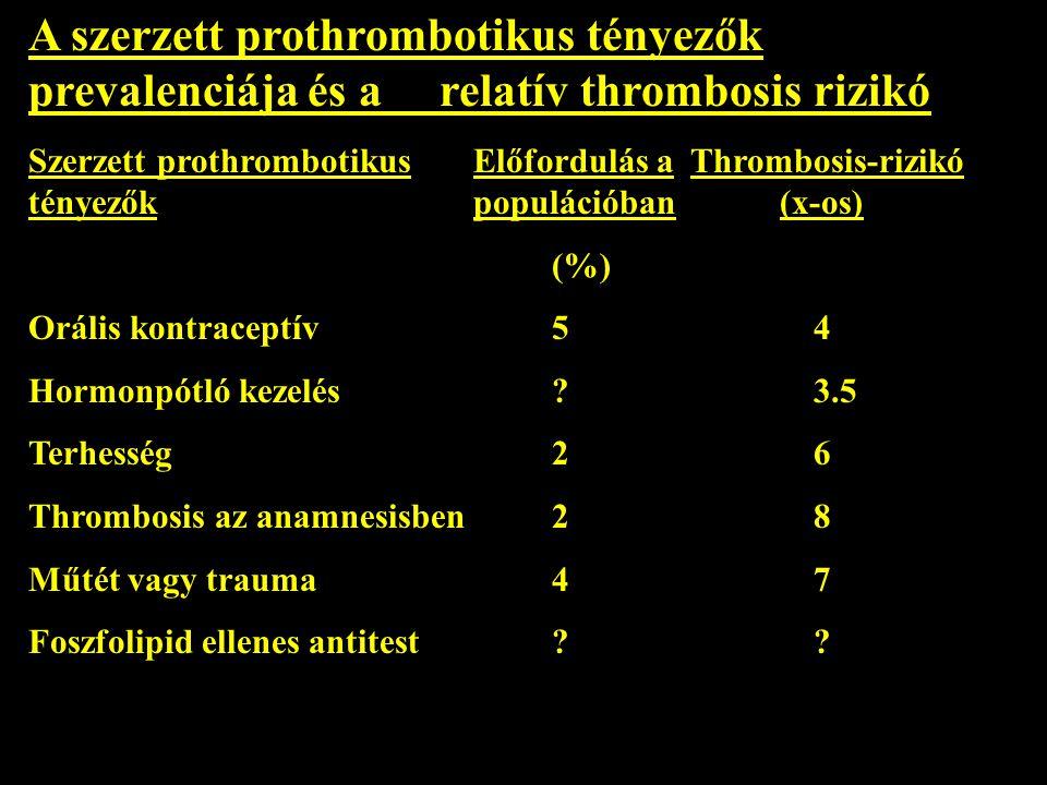 A thrombophiliák osztályozása Ritka thrombophiliák, AT-deficit, súlyos thrombosis-hajlammalPC-deficit, PS-deficit, FV-Leiden homozygota, FII-G20210A homozygota, kombinált thrombophiliák.