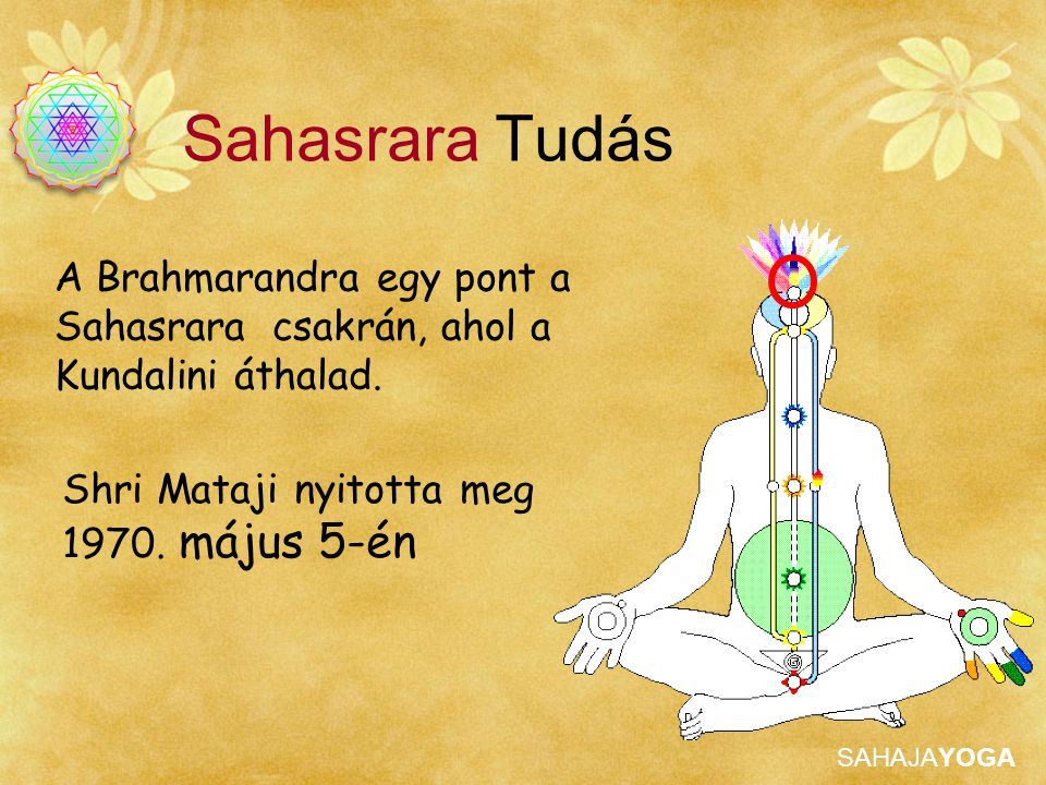 SAHAJAYOGA Shri Mataji nyitotta meg 1970. május 5-én A Brahmarandra egy pont a Sahasrara csakrán, ahol a Kundalini áthalad. Sahasrara Tudás