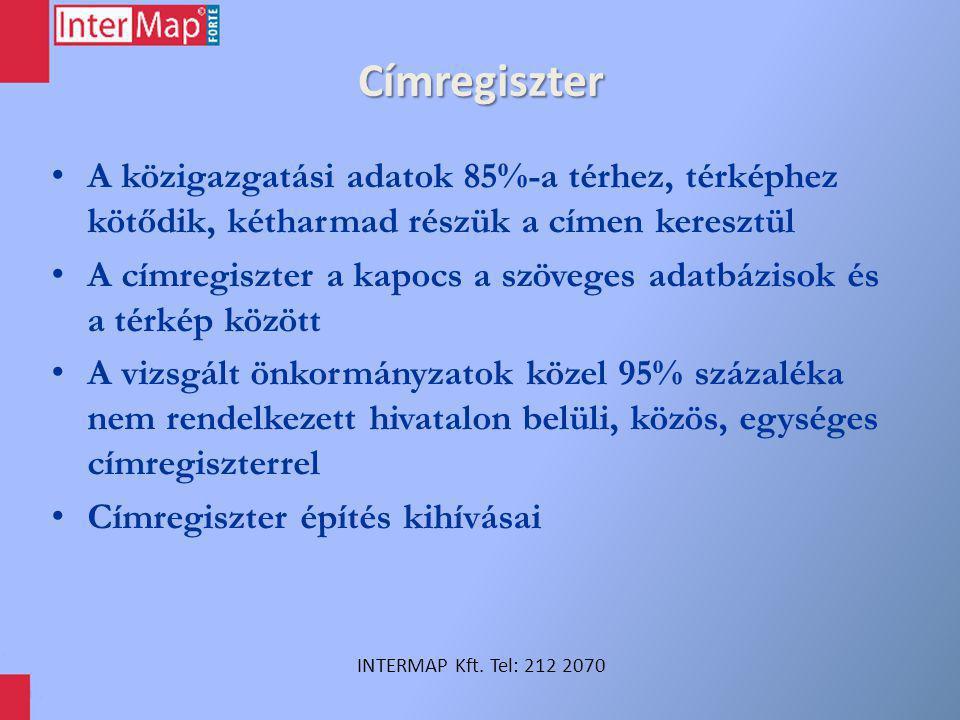 Címregiszter A közigazgatási adatok 85%-a térhez, térképhez kötődik, kétharmad részük a címen keresztül A címregiszter a kapocs a szöveges adatbázisok
