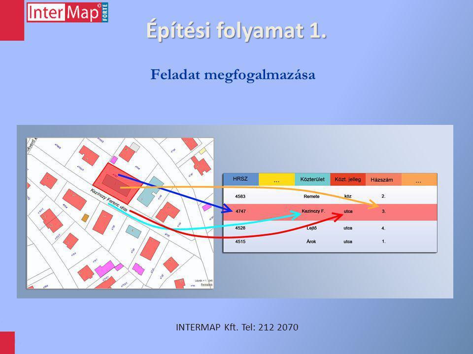 Építési folyamat 1. INTERMAP Kft. Tel: 212 2070 Feladat megfogalmazása