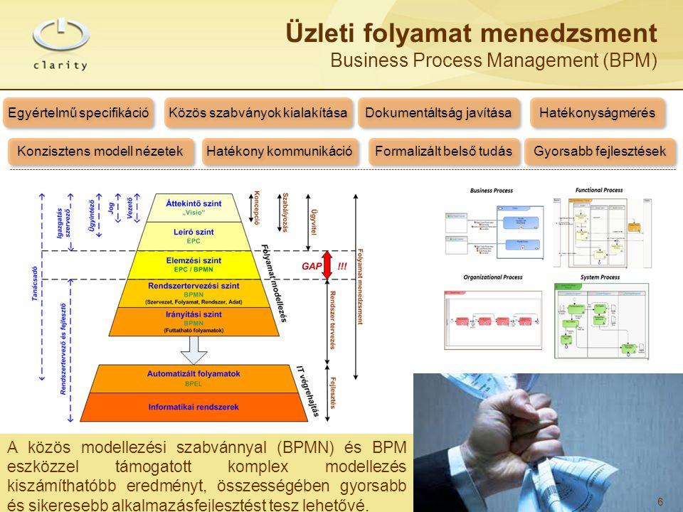 Üzleti folyamat menedzsment Business Process Management (BPM) 6 Egyértelmű specifikáció Konzisztens modell nézetek A közös modellezési szabvánnyal (BP