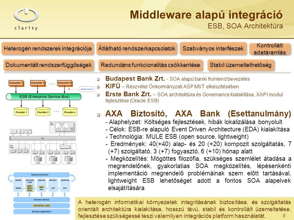 A heterogén informatikai környezetek integritásának biztosítása, és szolgáltatás orientált architektúra kialakítása, hosszú távú, stabil és kontrollál