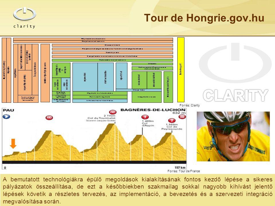 Tour de Hongrie.gov.hu 9 A bemutatott technológiákra épülő megoldások kialakításának fontos kezdő lépése a sikeres pályázatok összeállítása, de ezt a