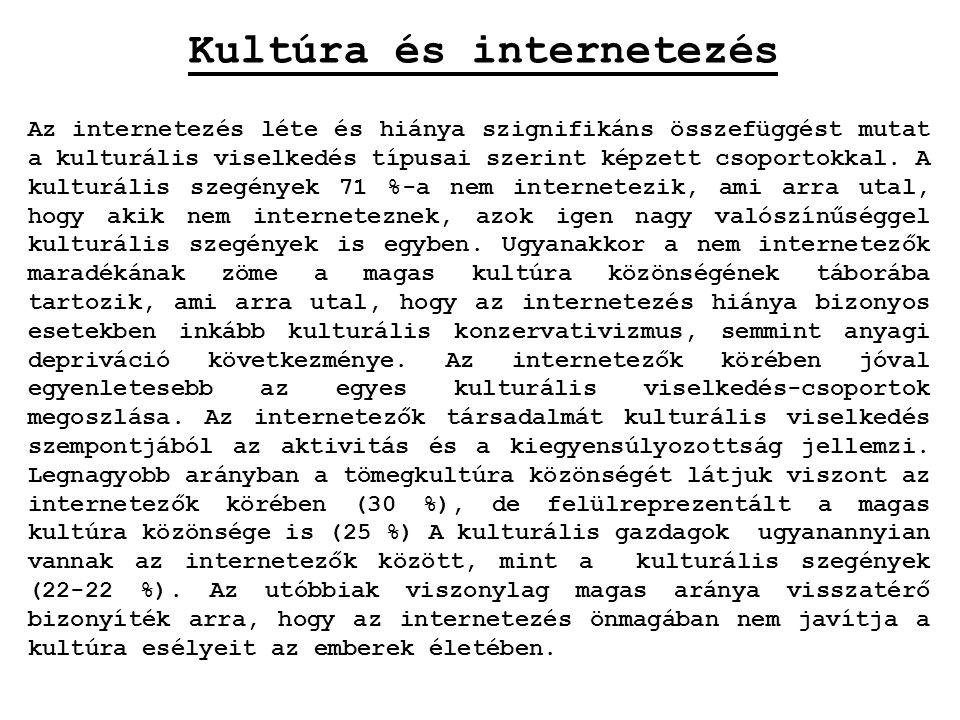 Kultúra és internetezés Az internetezés léte és hiánya szignifikáns összefüggést mutat a kulturális viselkedés típusai szerint képzett csoportokkal. A