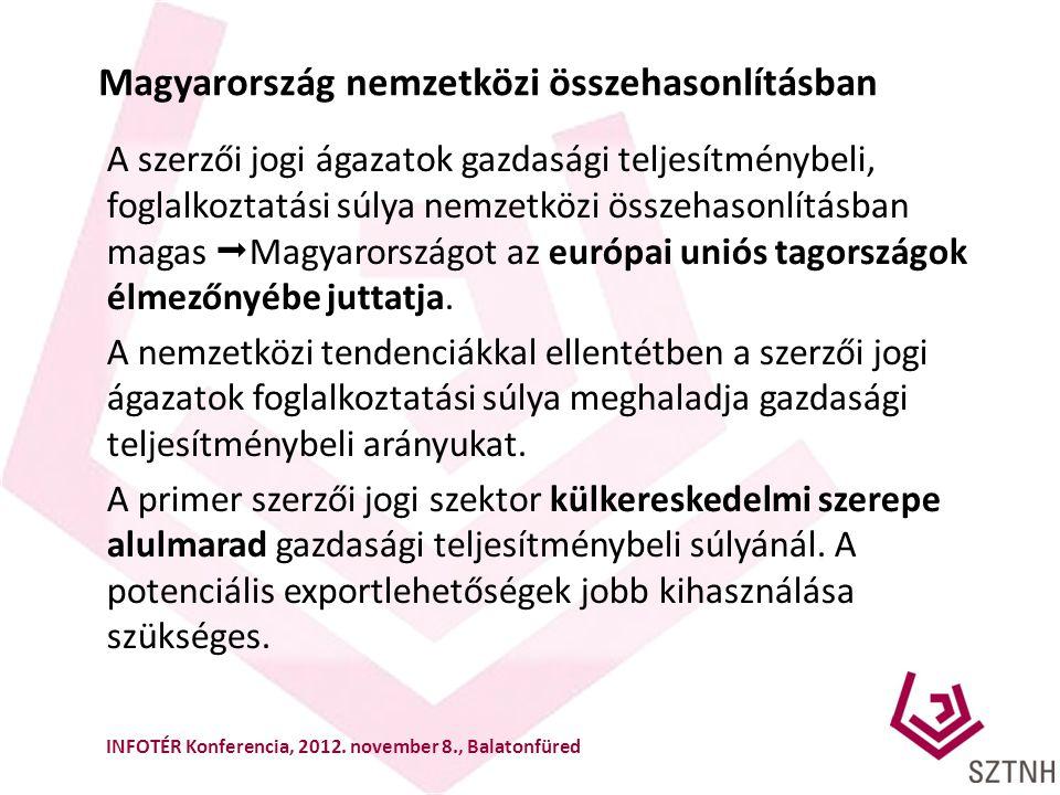 Magyarország nemzetközi összehasonlításban A szerzői jogi ágazatok gazdasági teljesítménybeli, foglalkoztatási súlya nemzetközi összehasonlításban mag