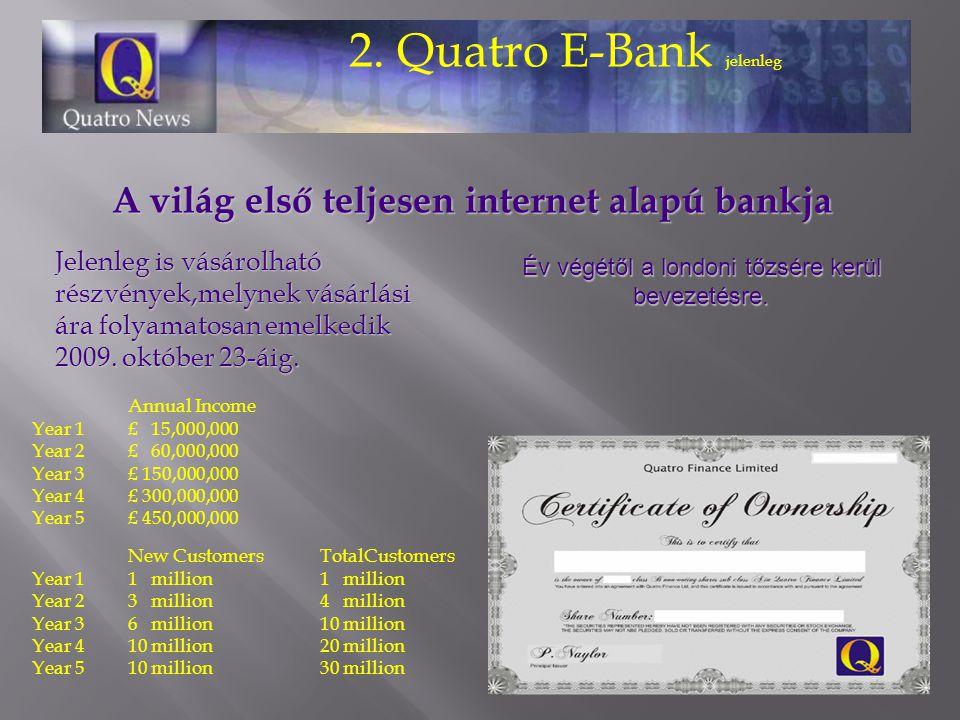 2. Quatro E-Bank jelenleg A világ első teljesen internet alapú bankja Jelenleg is vásárolható részvények,melynek vásárlási ára folyamatosan emelkedik