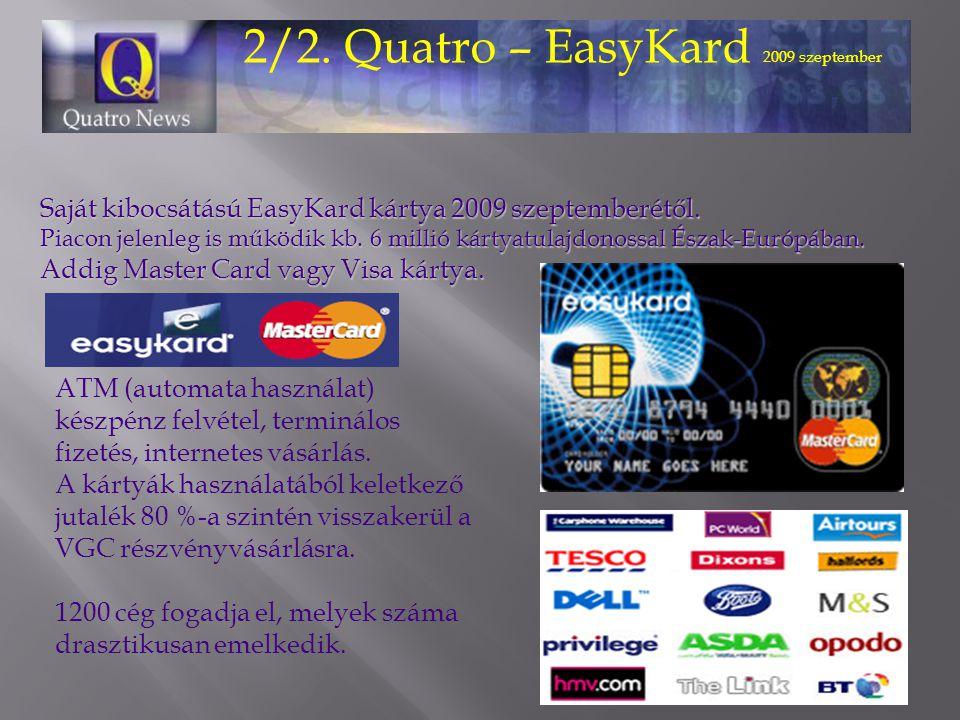 2/2. Quatro – EasyKard 2009 szeptember Saját kibocsátású EasyKard kártya 2009 szeptemberétől. Piacon jelenleg is működik kb. 6 millió kártyatulajdonos