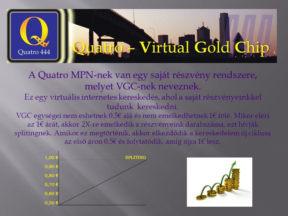 Quatro – V irtual G old C hip A Quatro MPN-nek van egy saját részvény rendszere, melyet VGC-nek neveznek. Ez egy virtuális internetes kereskedés, ahol