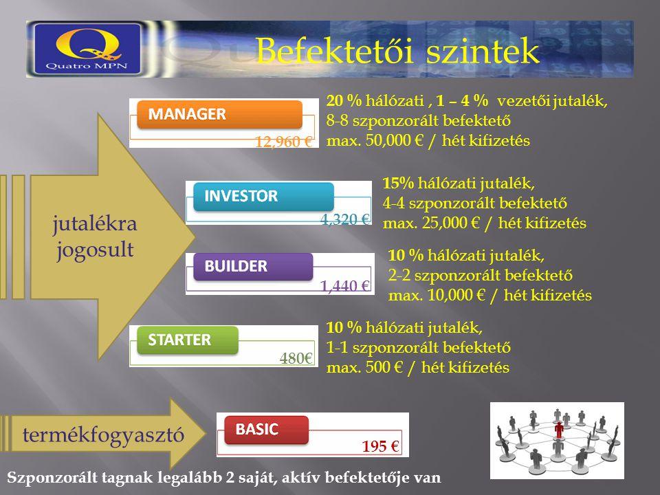 Befektetői szintek 10 % hálózati jutalék, 1-1 szponzorált befektető max. 500 € / hét kifizetés 10 % hálózati jutalék, 2-2 szponzorált befektető max. 1