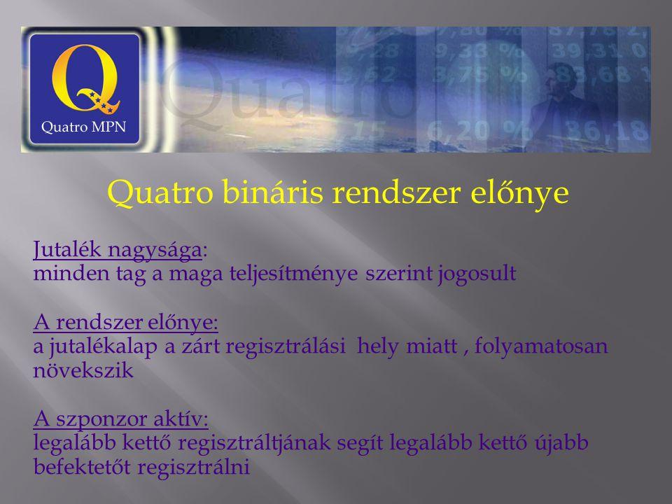 Quatro bináris rendszer előnye Jutalék nagysága: minden tag a maga teljesítménye szerint jogosult A rendszer előnye: a jutalékalap a zárt regisztrálás