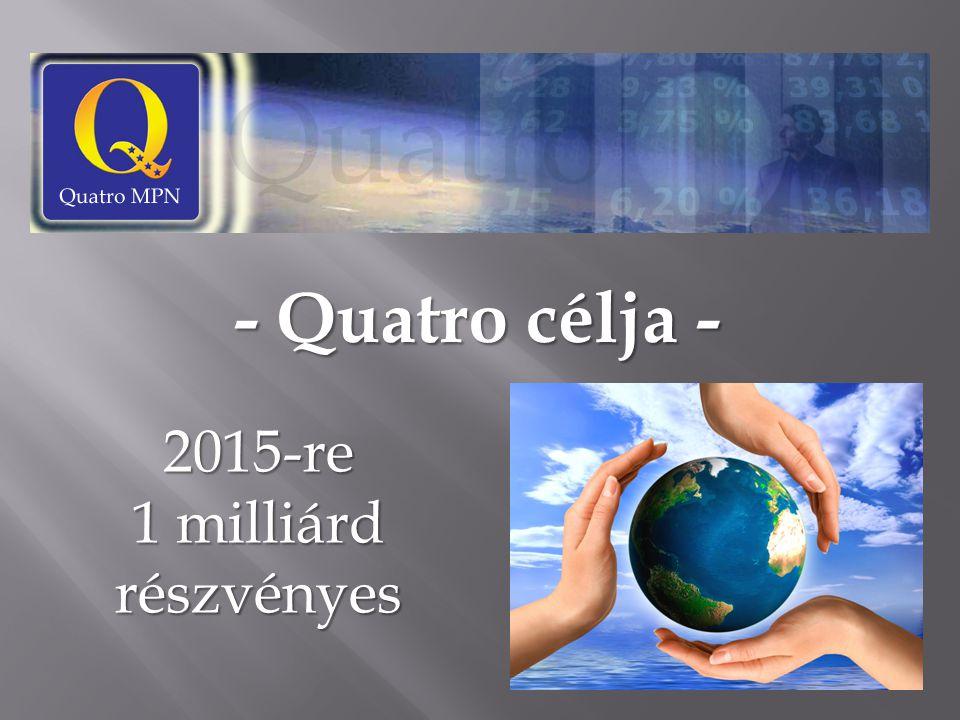 - Quatro célja - - Quatro célja - 2015-re 1 milliárd részvényes