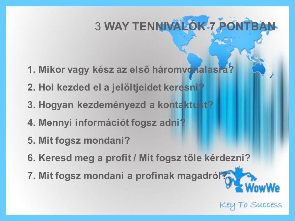 3 WAY TENNIVALÓK 7 PONTBAN 1.Mikor vagy kész az első háromvonalasra? 2.Hol kezded el a jelöltjeidet keresni? 3.Hogyan kezdeményezd a kontaktust? 4.Men
