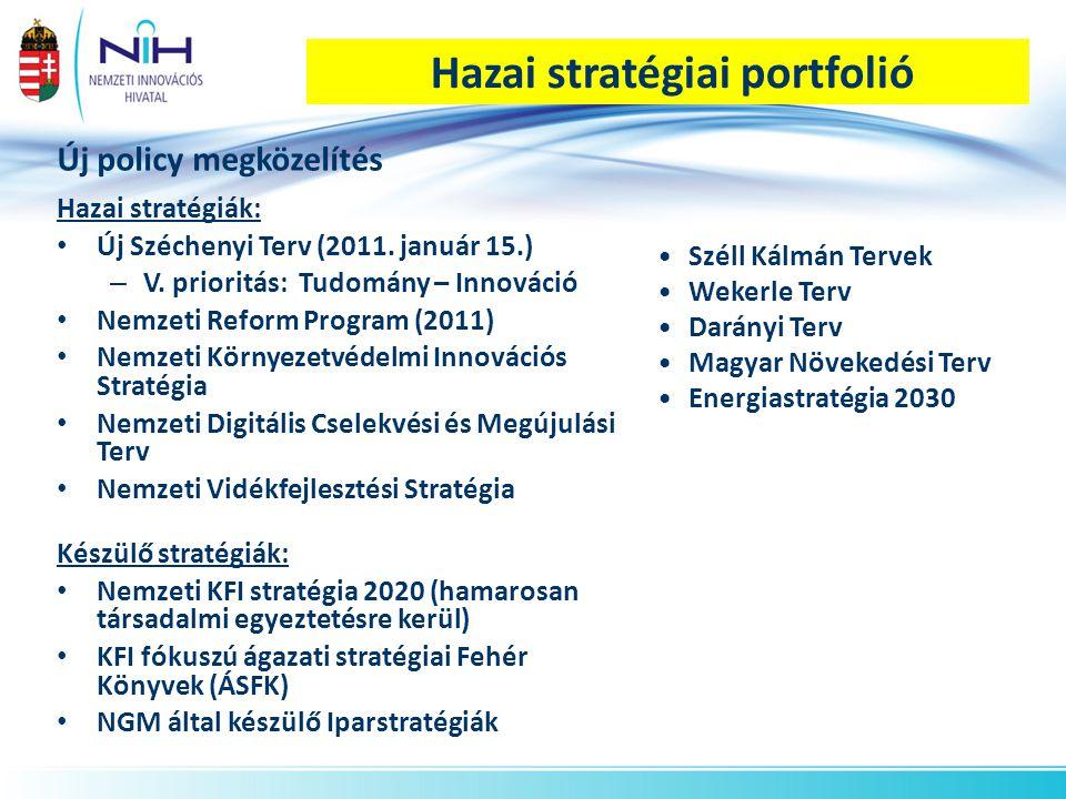 Nemzeti KFI Stratégia 2020 Új irányok: a)2020-ig terjedő időtartamra tervezett, összhang az ÚSZT-vel, b)a nemzetközi trendekre (Innovation Union, OECD Innovation Strategy), és az EU-tagországok (pl.