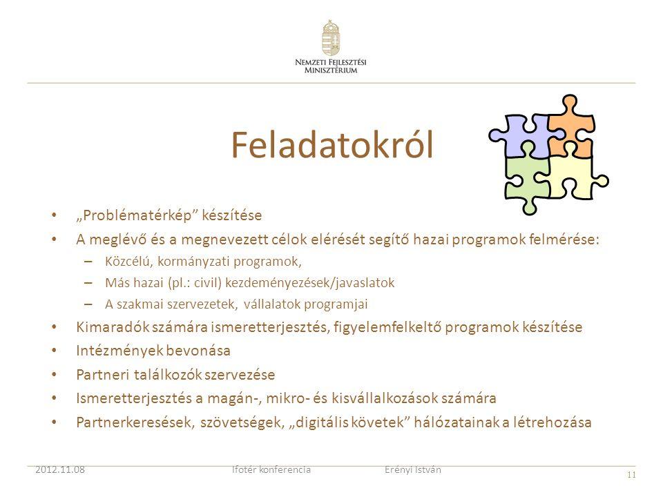 """11 Feladatokról """"Problématérkép"""" készítése A meglévő és a megnevezett célok elérését segítő hazai programok felmérése: – Közcélú, kormányzati programo"""