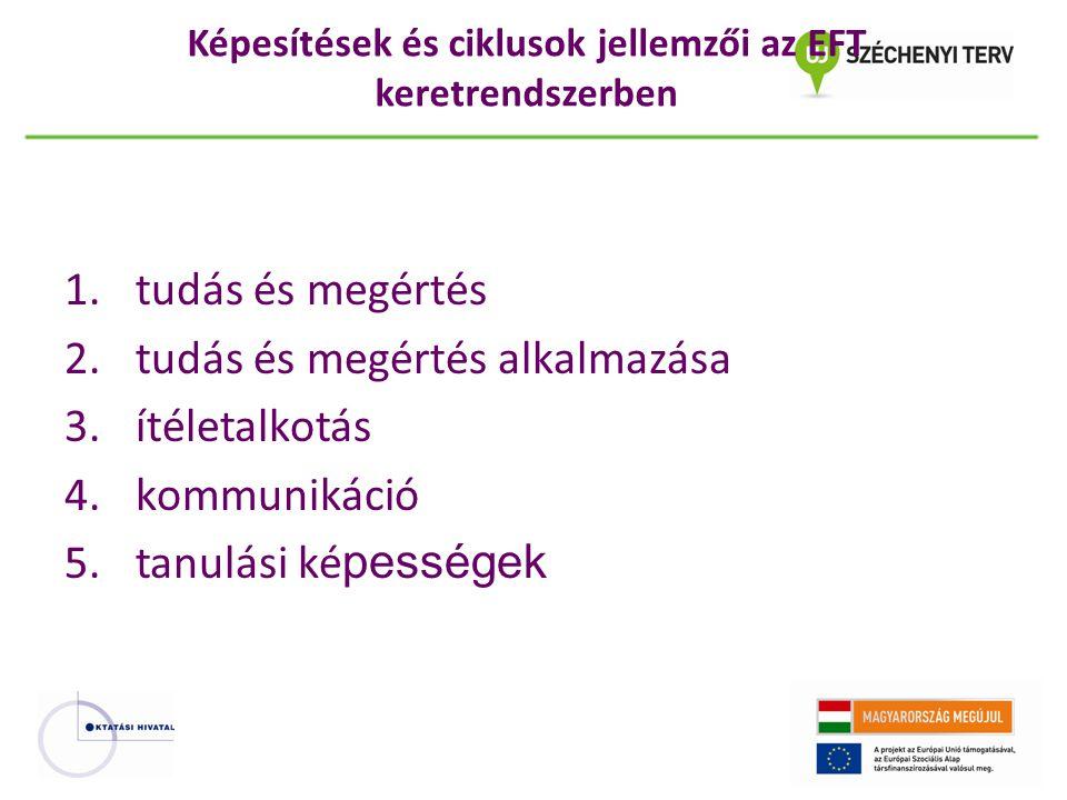 Képesítések és ciklusok jellemzői az EFT keretrendszerben 1.tudás és megértés 2.tudás és megértés alkalmazása 3.ítéletalkotás 4.kommunikáció 5.tanulás