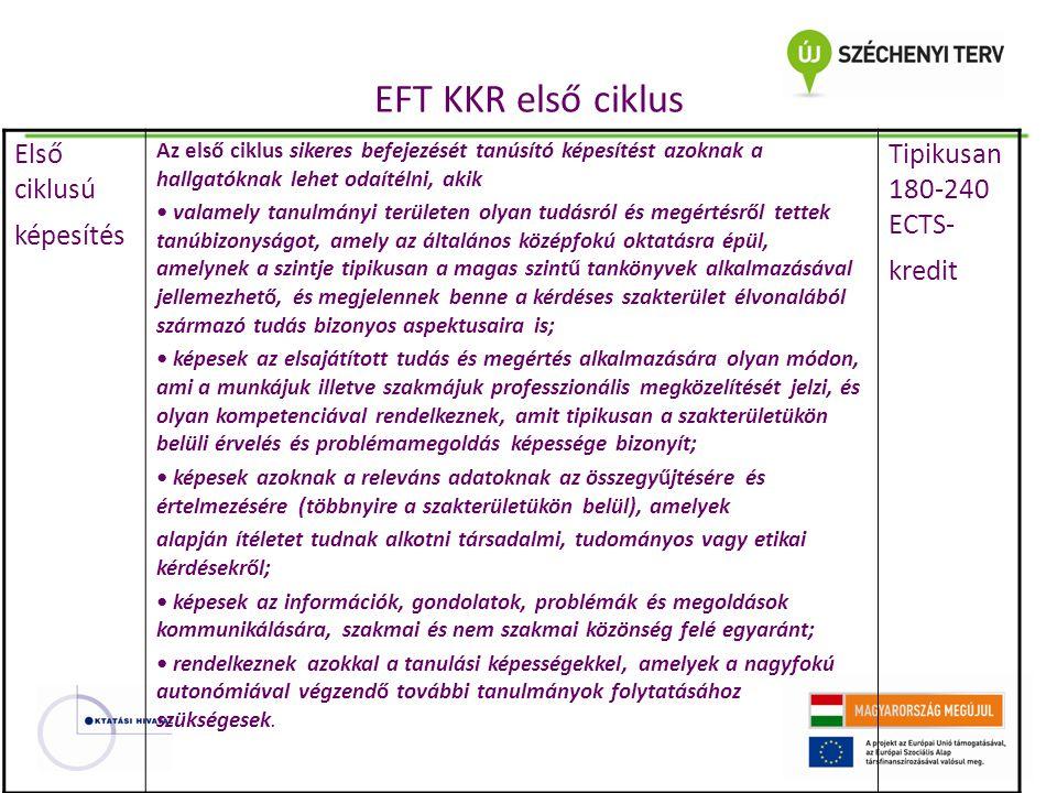 EFT KKR első ciklus Első ciklusú képesítés Az első ciklus sikeres befejezését tanúsító képesítést azoknak a hallgatóknak lehet odaítélni, akik valamel