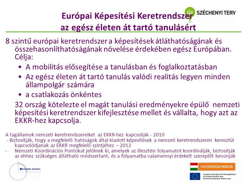 Európai Képesítési Keretrendszer az egész életen át tartó tanulásért 8 szintű európai keretrendszer a képesítések átláthatóságának és összehasonlíthat