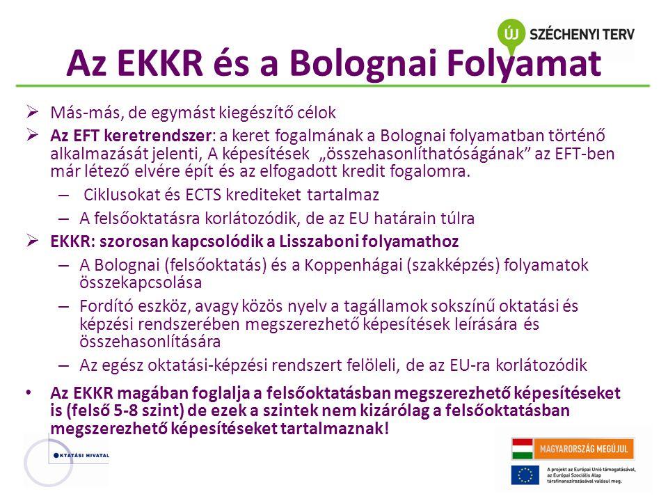 Az EKKR és a Bolognai Folyamat  Más-más, de egymást kiegészítő célok  Az EFT keretrendszer: a keret fogalmának a Bolognai folyamatban történő alkalm