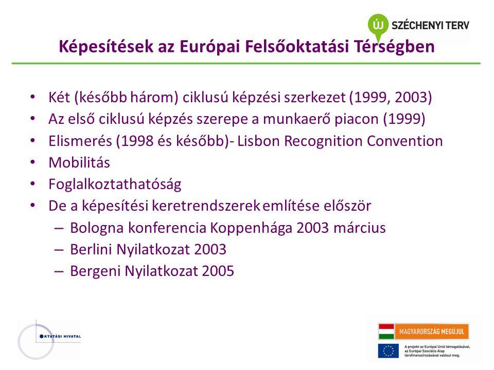 Képesítések az Európai Felsőoktatási Térségben Két (később három) ciklusú képzési szerkezet (1999, 2003) Az első ciklusú képzés szerepe a munkaerő pia