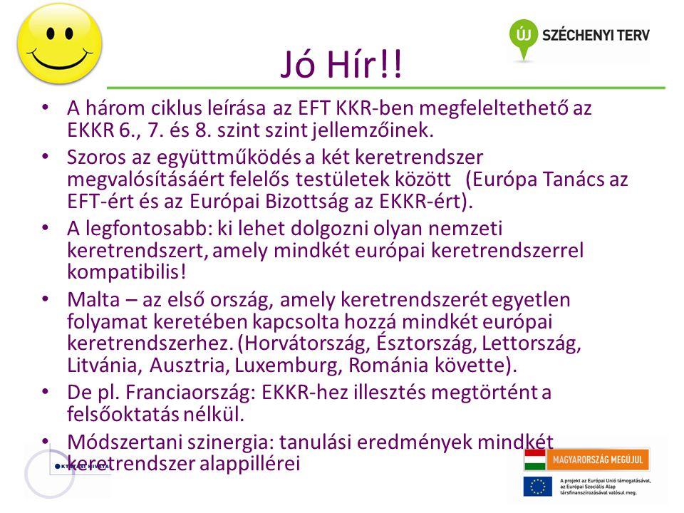 Jó Hír!! A három ciklus leírása az EFT KKR-ben megfeleltethető az EKKR 6., 7. és 8. szint szint jellemzőinek. Szoros az együttműködés a két keretrends
