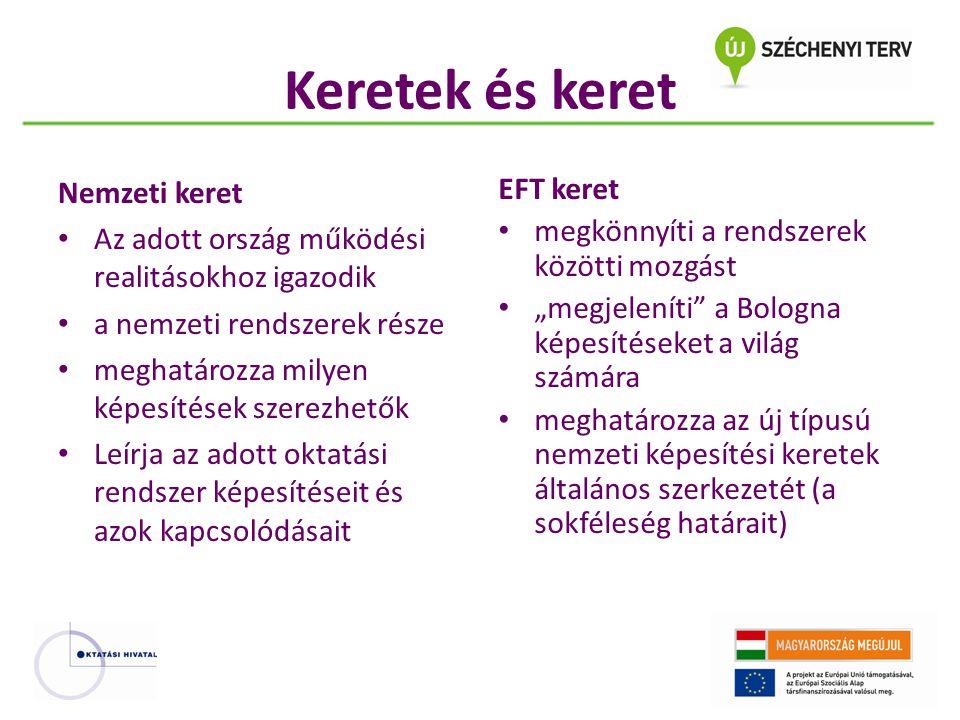 Az EKKR Felső szintjei TudásKészségekKompetencia 5 (*) szint; Az 5.