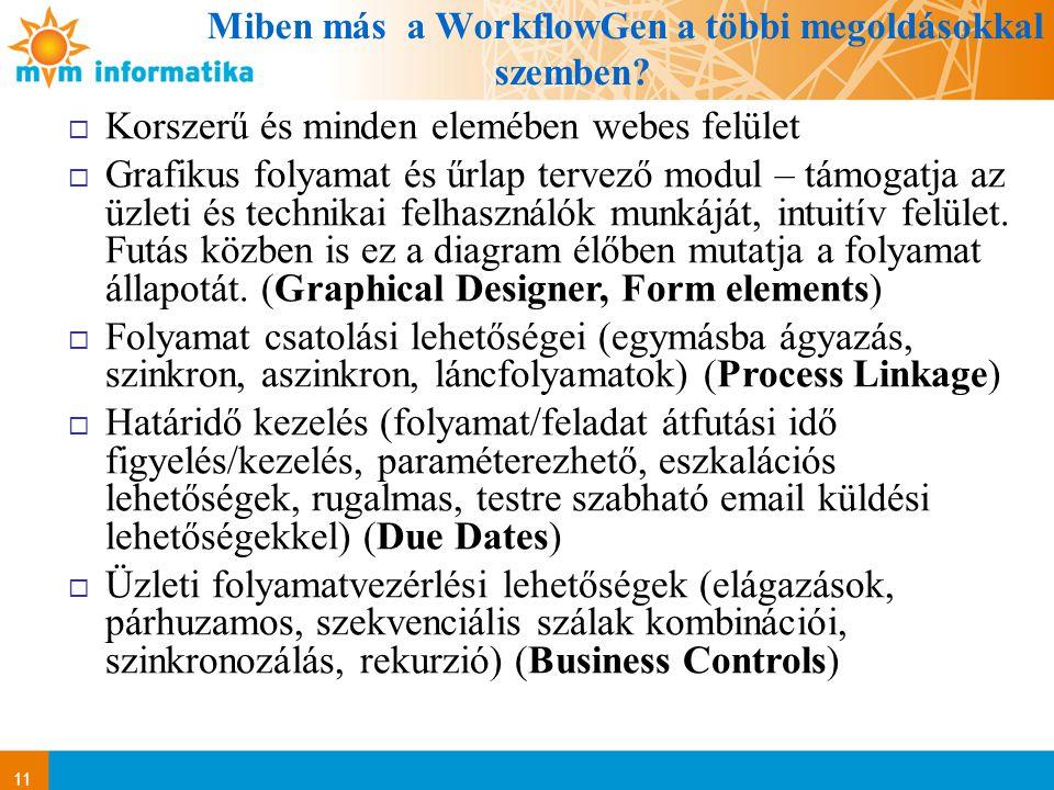 11 Miben más a WorkflowGen a többi megoldásokkal szemben?  Korszerű és minden elemében webes felület  Grafikus folyamat és űrlap tervező modul – tám