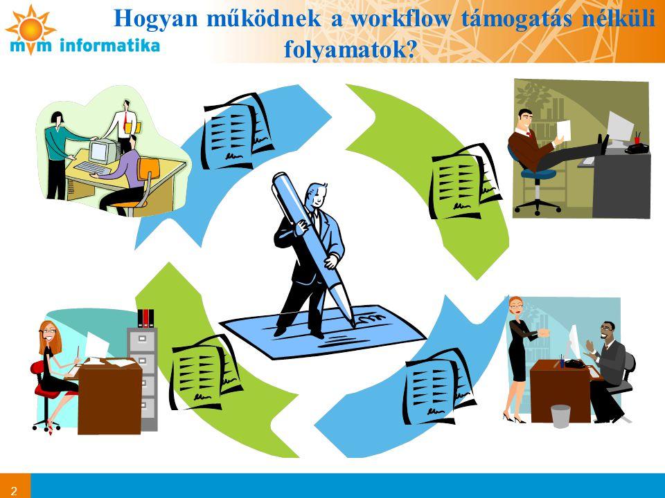 2 Hogyan működnek a workflow támogatás nélküli folyamatok?