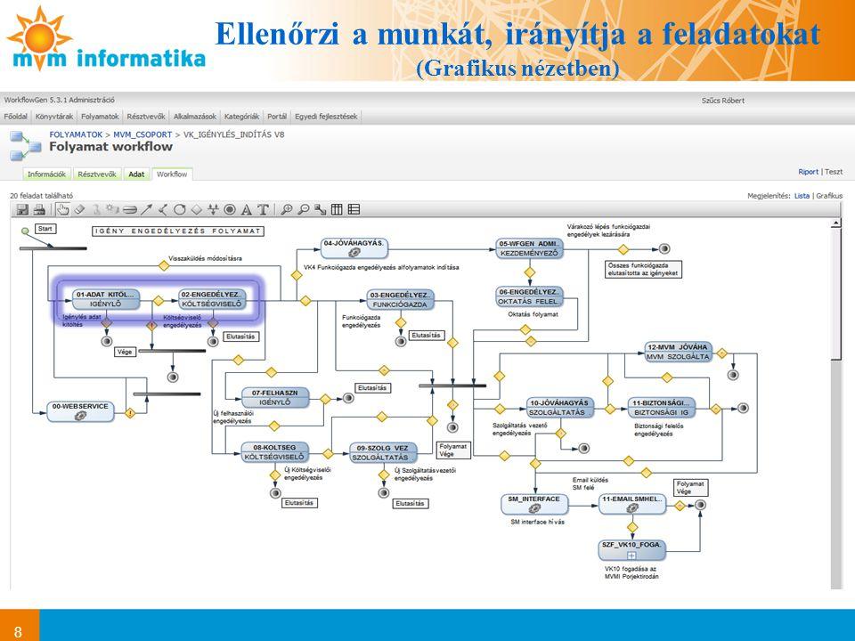 8 Ellenőrzi a munkát, irányítja a feladatokat (Grafikus nézetben)
