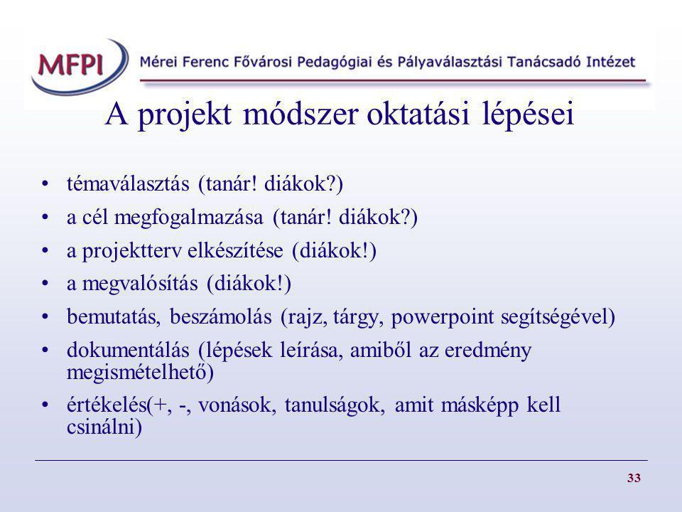A projekt módszer oktatási lépései témaválasztás (tanár! diákok?) a cél megfogalmazása (tanár! diákok?) a projektterv elkészítése (diákok!) a megvalós