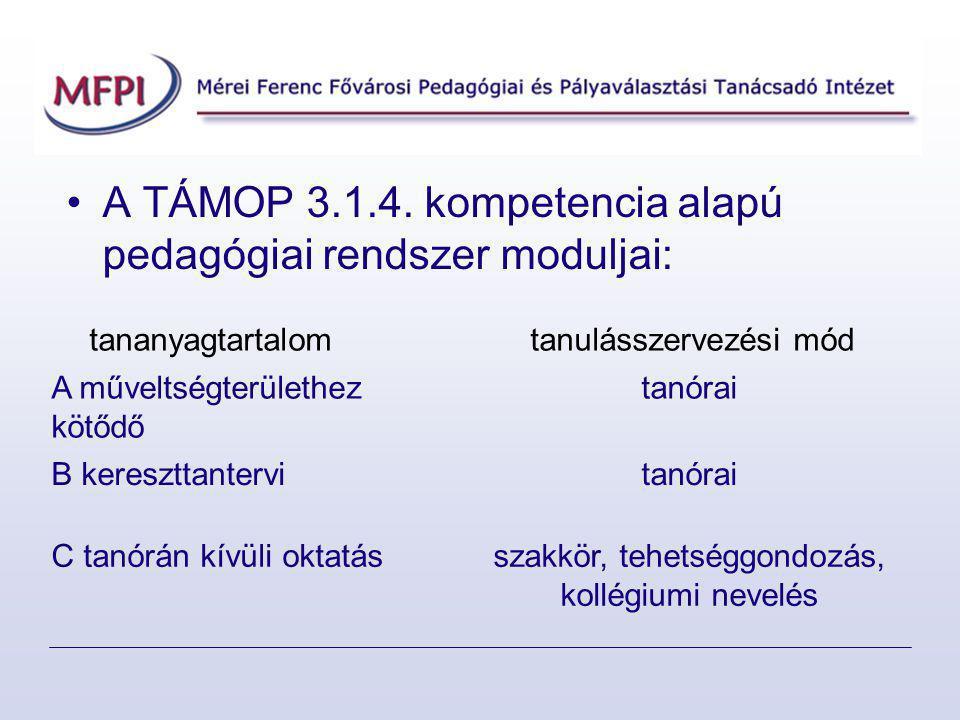 A TÁMOP 3.1.4. kompetencia alapú pedagógiai rendszer moduljai: tananyagtartalomtanulásszervezési mód A műveltségterülethez kötődő tanórai B kereszttan