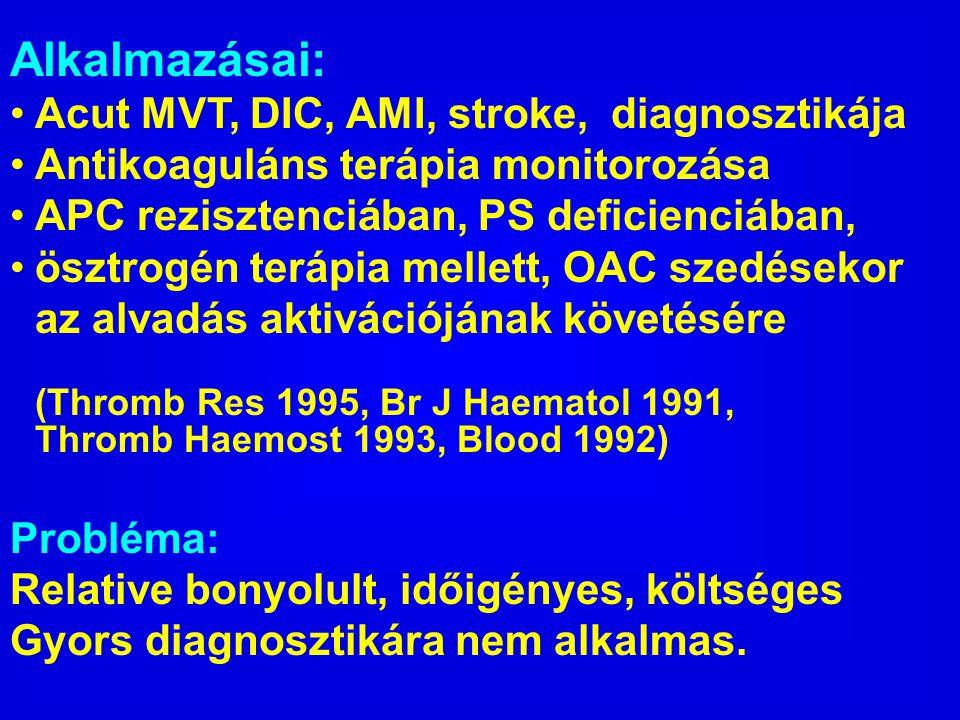 Alkalmazásai: Acut MVT, DIC, AMI, stroke, diagnosztikája Antikoaguláns terápia monitorozása APC rezisztenciában, PS deficienciában, ösztrogén terápia