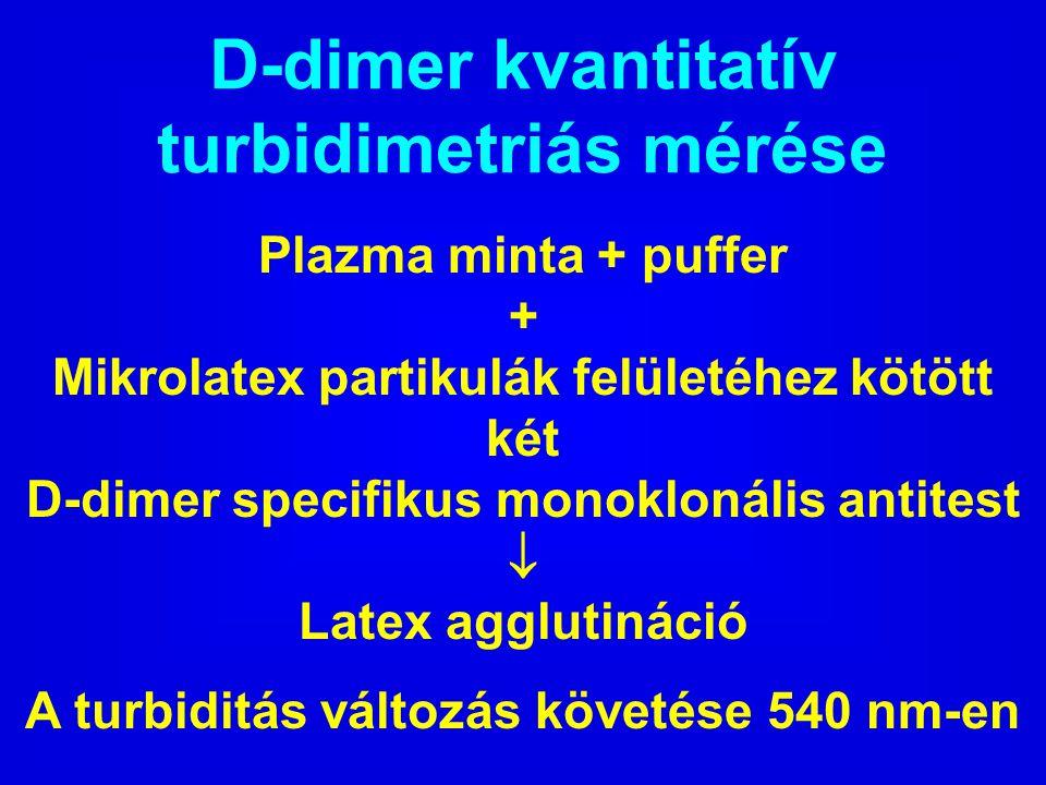 D-dimer kvantitatív turbidimetriás mérése Plazma minta + puffer + Mikrolatex partikulák felületéhez kötött két D-dimer specifikus monoklonális antites