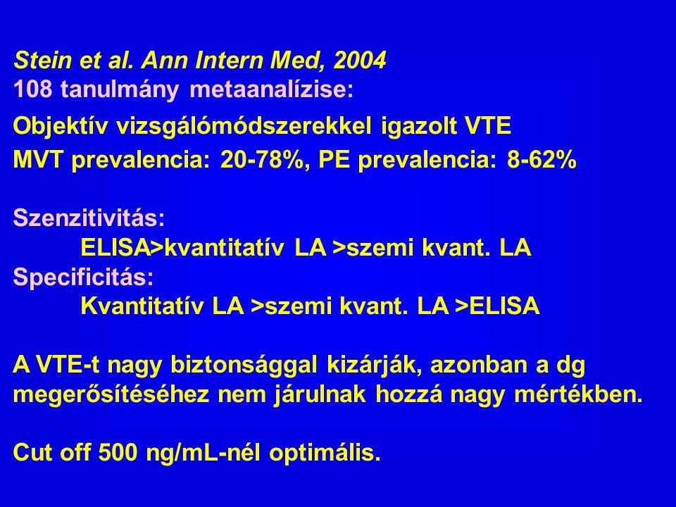 Stein et al. Ann Intern Med, 2004 108 tanulmány metaanalízise: Objektív vizsgálómódszerekkel igazolt VTE MVT prevalencia: 20-78%, PE prevalencia: 8-62