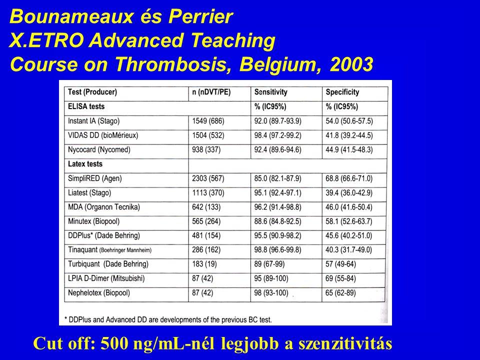Bounameaux és Perrier X.ETRO Advanced Teaching Course on Thrombosis, Belgium, 2003 Cut off: 500 ng/mL-nél legjobb a szenzitivitás