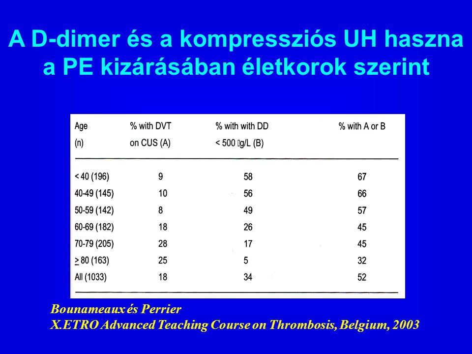 A D-dimer és a kompressziós UH haszna a PE kizárásában életkorok szerint Bounameaux és Perrier X.ETRO Advanced Teaching Course on Thrombosis, Belgium,