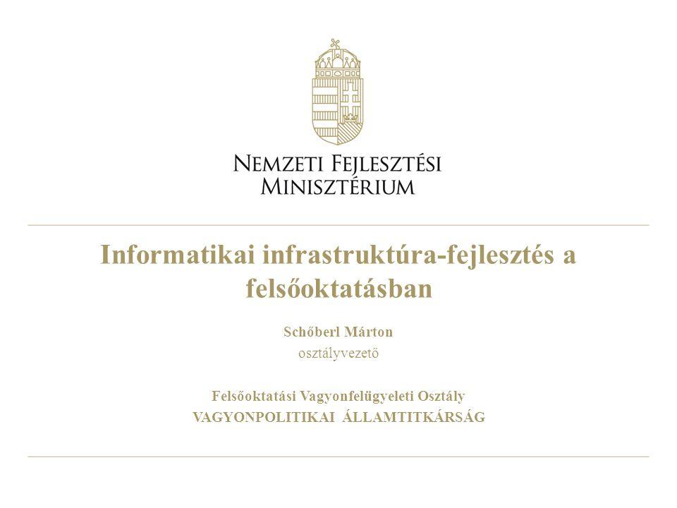 Informatikai infrastruktúra-fejlesztés a felsőoktatásban Schőberl Márton osztályvezető Felsőoktatási Vagyonfelügyeleti Osztály VAGYONPOLITIKAI ÁLLAMTI