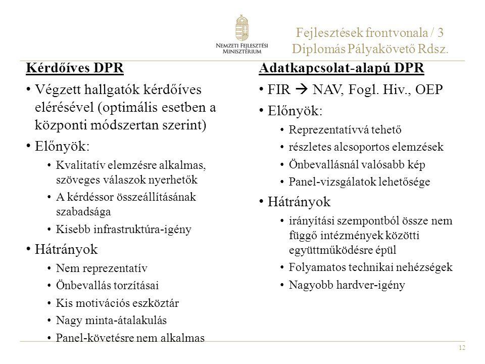 12 Fejlesztések frontvonala / 3 Diplomás Pályakövető Rdsz. Kérdőíves DPR Végzett hallgatók kérdőíves elérésével (optimális esetben a központi módszert