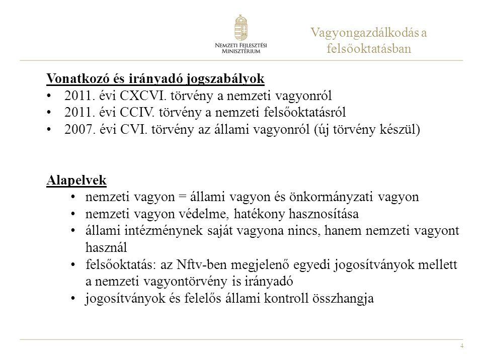 4 Vagyongazdálkodás a felsőoktatásban Vonatkozó és irányadó jogszabályok 2011. évi CXCVI. törvény a nemzeti vagyonról 2011. évi CCIV. törvény a nemzet