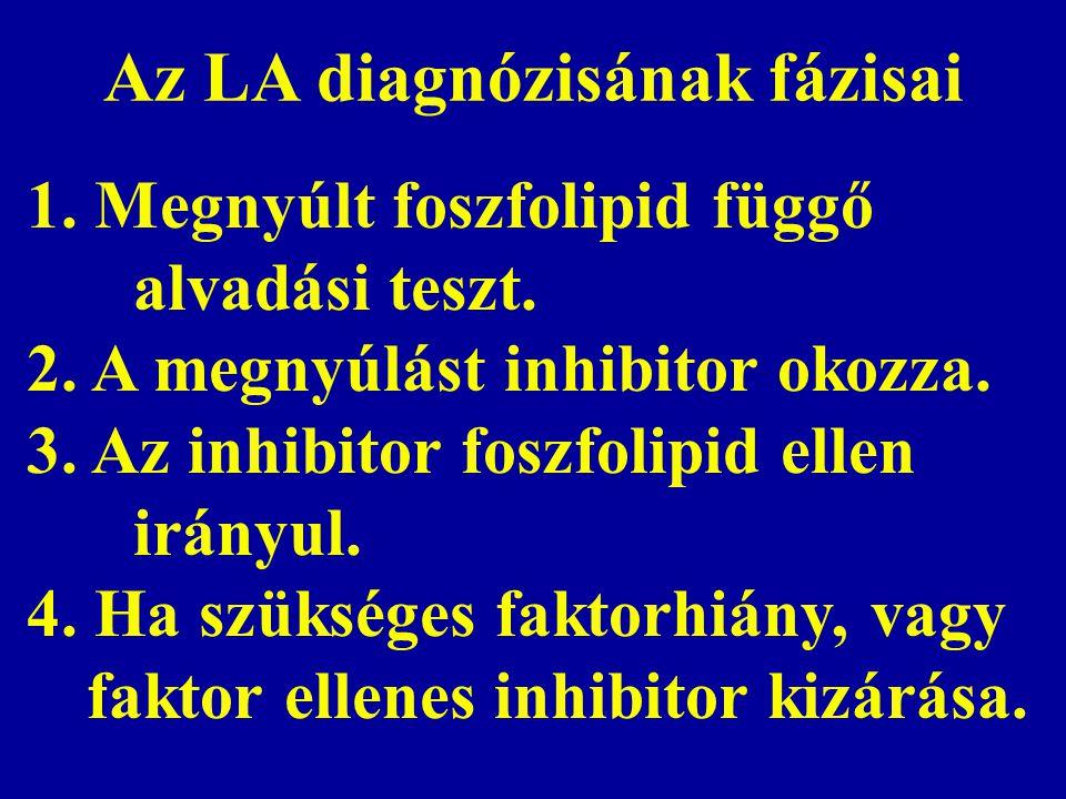 Az LA diagnózisának fázisai 1. Megnyúlt foszfolipid függő alvadási teszt. 2. A megnyúlást inhibitor okozza. 3. Az inhibitor foszfolipid ellen irányul.