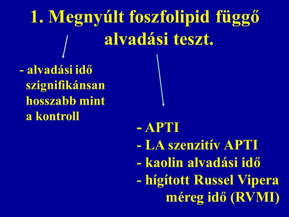 1. Megnyúlt foszfolipid függő alvadási teszt. - alvadási idő szignifikánsan hosszabb mint a kontroll - APTI - LA szenzitív APTI - kaolin alvadási idő