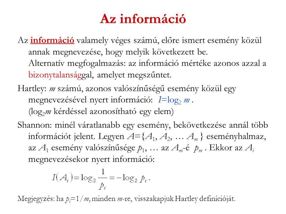 Az információ Az információ valamely véges számú, előre ismert esemény közül annak megnevezése, hogy melyik következett be.