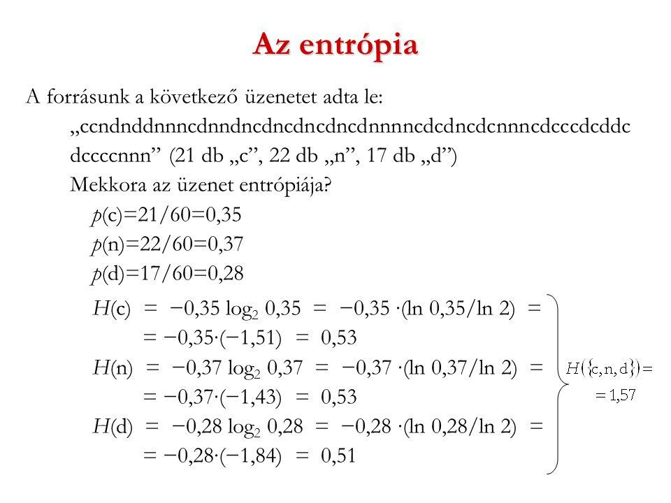 """A forrásunk a következő üzenetet adta le: """"ccndnddnnncdnndncdncdncdncdnnnncdcdncdcnnncdcccdcddc dccccnnn (21 db """"c , 22 db """"n , 17 db """"d ) Mekkora az üzenet entrópiája."""