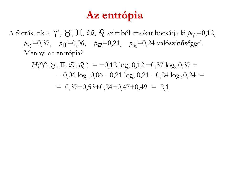 A forrásunk a , , , ,  szimbólumokat bocsátja ki p  =0,12, p  =0,37, p  =0,06, p  =0,21, p  =0,24 valószínűséggel.