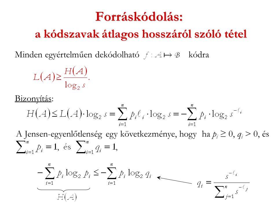 Forráskódolás: a kódszavak átlagos hosszáról szóló tétel Minden egyértelműen dekódolható kódra Bizonyítás: A Jensen-egyenlőtlenség egy következménye, hogy ha p i ≥ 0, q i > 0, és