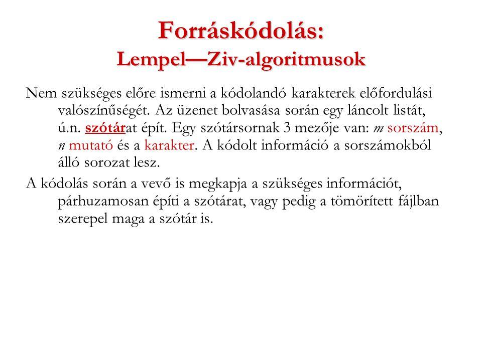 Forráskódolás: Lempel—Ziv-algoritmusok Nem szükséges előre ismerni a kódolandó karakterek előfordulási valószínűségét.