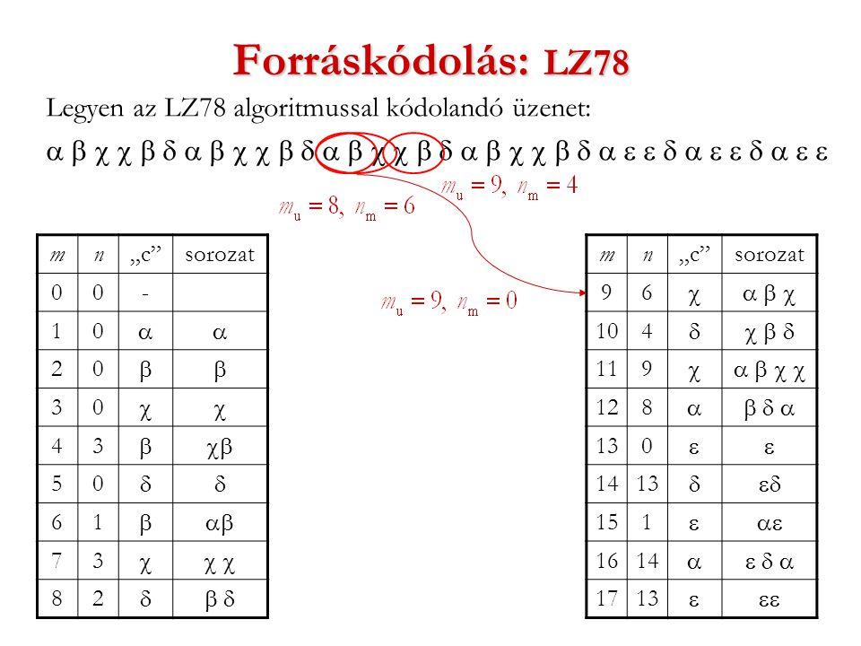 """Forráskódolás: LZ78 Legyen az LZ78 algoritmussal kódolandó üzenet:  mn""""c sorozat 00- 10  20  30  43  50  61  73  82  mn""""c sorozat 96  104  119  128  130  1413  151  1614  1713 """