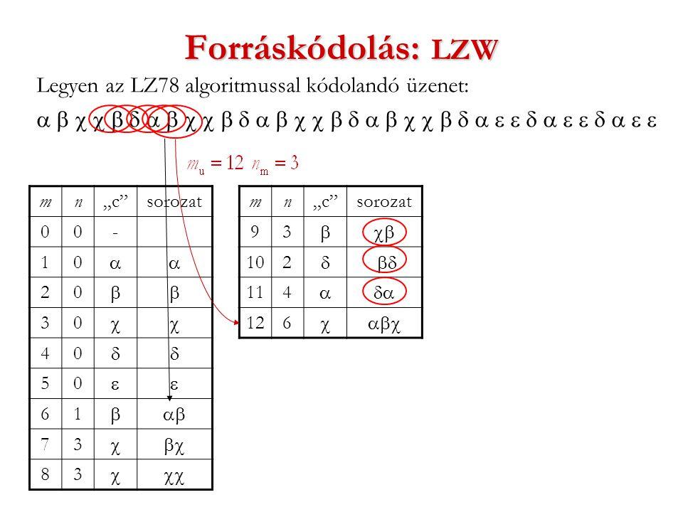 """Forráskódolás: LZW Legyen az LZ78 algoritmussal kódolandó üzenet:  mn""""c sorozat 00- 10  20  30  40  50  61  73  83  mn""""c sorozat 93  102  114  126 """