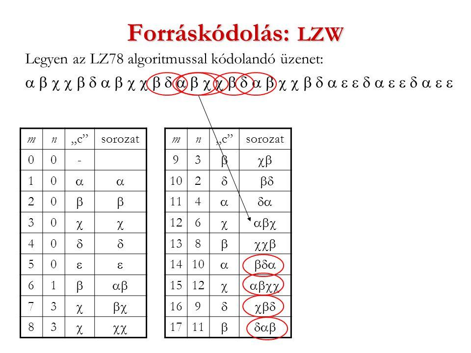 """Forráskódolás: LZW Legyen az LZ78 algoritmussal kódolandó üzenet:  mn""""c sorozat 00- 10  20  30  40  50  61  73  83  mn""""c sorozat 93  102  114  126  138  1410  1512  169  1711 """