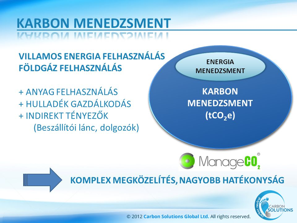 KARBON MENEDZSMENT (tCO 2 e) KARBON MENEDZSMENT (tCO 2 e) VILLAMOS ENERGIA FELHASZNÁLÁS FÖLDGÁZ FELHASZNÁLÁS + ANYAG FELHASZNÁLÁS + HULLADÉK GAZDÁLKODÁS + INDIREKT TÉNYEZŐK (Beszállítói lánc, dolgozók) ENERGIA MENEDZSMENT KOMPLEX MEGKÖZELÍTÉS, NAGYOBB HATÉKONYSÁG